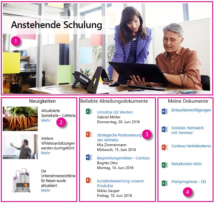 Intranet-Homepage mit vier Inhaltssuche-Webparts als Beispiel