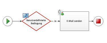 Eine benutzerdefinierte Bedingung kann einem Workflowdiagramm nicht hinzugefügt werden.