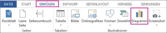 Schaltfläche 'Diagramm' in der Gruppe 'Illustrationen' auf der Word-Registerkarte 'Einfügen'