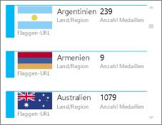Karten mit Flaggenbildern in Power View