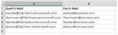 CSV-Datei zum Migrieren von Postfachdaten von einem Office 365-Mandanten zu einem anderen