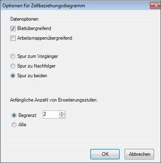 Optionen für Zellbeziehungsdiagramm