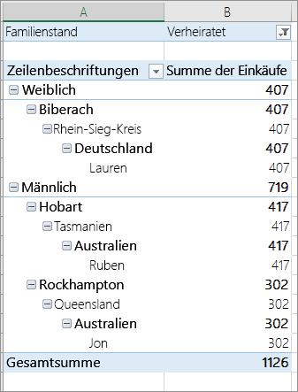 Gefilterte Elemente basierend auf einem Filterwert in einem Berichtsfilter