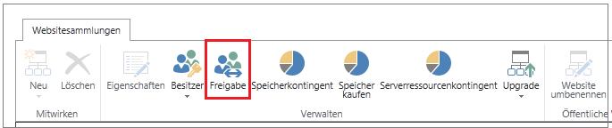 Menüband im SharePoint Online Admin Center mit hervorgehobener Schaltfläche 'Freigabe'