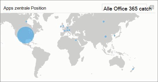 Screenshot zeigt Abschnitt apps ermittelte im Produktivität App Discovery Dashboard des Office 365-Sicherheit & Compliance Center. Schauen Sie sich alle apps in einer bestimmten Kategorie, indem Sie eine Kategorie aus der Dropdown-Liste (beispielsweise Cloud-Speicher) auswählen.