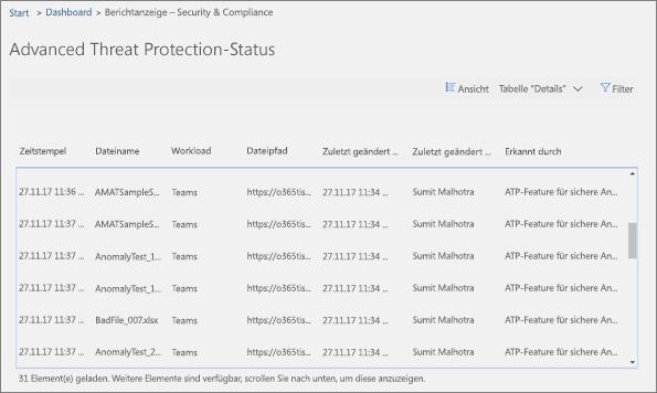 Verwenden des Threat Protection-Statusberichts zum Anzeigen von Details zu ermittelten schädlichen Dateien