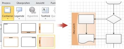Abrufen eines Containers aus dem Katalog zum Gruppieren von Shapes, die miteinander in Beziehung stehen