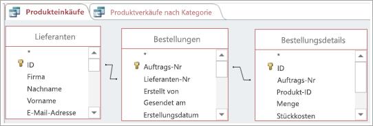 Verwenden einer Tabelle zum indirekten Verbinden von zwei anderen Tabellen