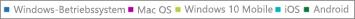 Office365-Berichte – Anzeigen von Aktivierungsdaten für PCs, Macs, Windows, iOS- und Android-Geräte