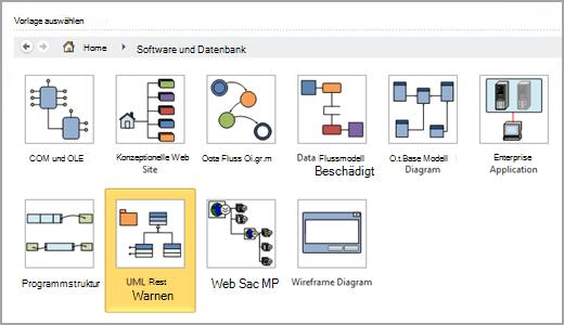 Wählen Sie UML-Modell-Diagramm