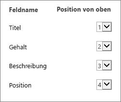 Ändern der Reihenfolge von Listenspalten