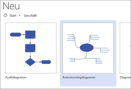 Auswählen der Vorlage für Brainstorming-Diagramme