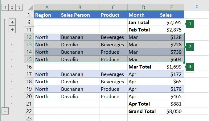 Daten, die für die Gruppierung auf Ebene 2 in einer Hierarchie ausgewählt sind.