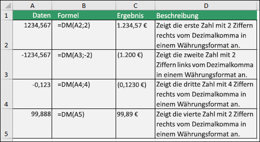 Beispiele für die Funktion DOLLAR