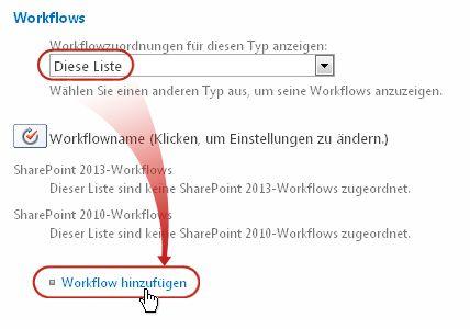 Seite 'Workflow hinzufügen' mit Hervorhebung der Option 'Alle' (Inhaltstypen) und der Option 'Workflow hinzufügen'
