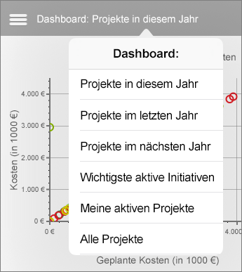 Dashboardliste
