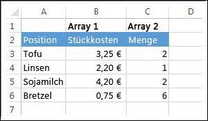 Preise und Mengen, die zu multiplizieren und dann zu addieren sind