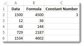 Spalte A multipliziert mit Zelle C2 – Ergebnisse in Spalte B