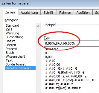 Benutzerdefiniertes Zahlenformat