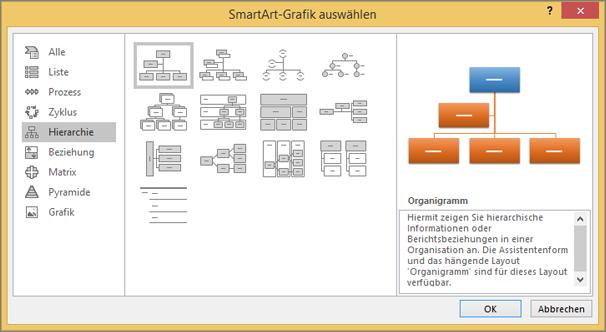Abbildung des Dialogfelds 'SmartArt' mit ausgewählter 'Hierarchie'