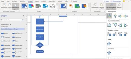 Flussdiagramm mit einer Vielzahl von Optionen für Design und Layout