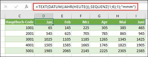 Verwenden Sie SEQUENZ zusammen mit TEXT, DATUM, JAHR und HEUTE zum Erstellen einer dynamischen Liste von Monaten für die Kopfzeile.