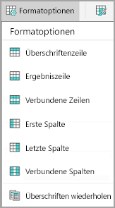 Android: Tabellenformatoptionen