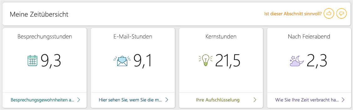 Screenshot des MyAnalytics-Dashboards