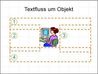 Folie mit Objekt, sichtbare und durchnummerierte Textfelder, kein Text