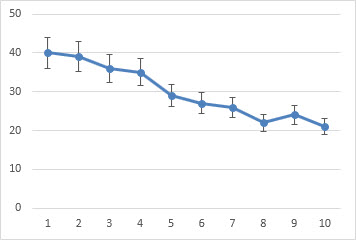 how to make xy scatter plot in excel 2013