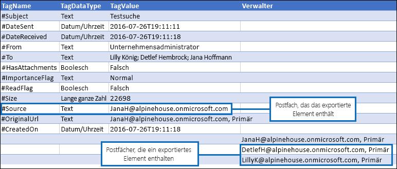 """Anzeige von Informationen zu doppelten Elementen im Bericht """"Manifest.xml"""""""