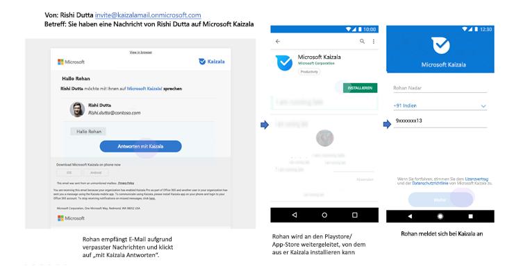 Bilder der Smartphone-Benutzeroberfläche von Benachrichtigungen über verpasste Nachrichten für einen Benutzer, der sich nicht auf Kaizala befindet.