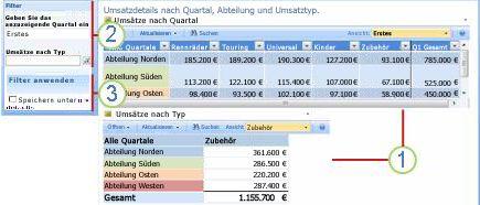 Filteraktionen-Webpart