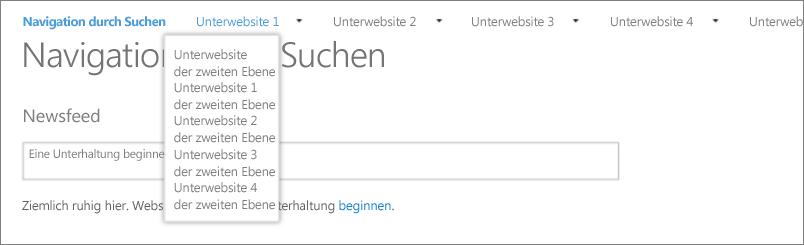 Screenshot mit Websites und Unterwebsites