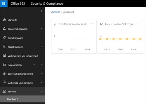 "Dashboard ""Berichte"" im Security & Compliance Center"