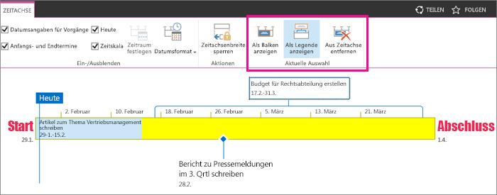 Zeitachse aktuelle Ansicht Aufgabenabschnitt auf der Registerkarte ' Zeitachse '