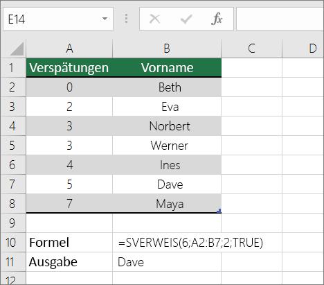 Beispiel für eine ungefähre Übereinstimmung suchen SVERWEIS-Formel