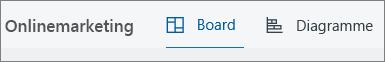 Board-Navigation