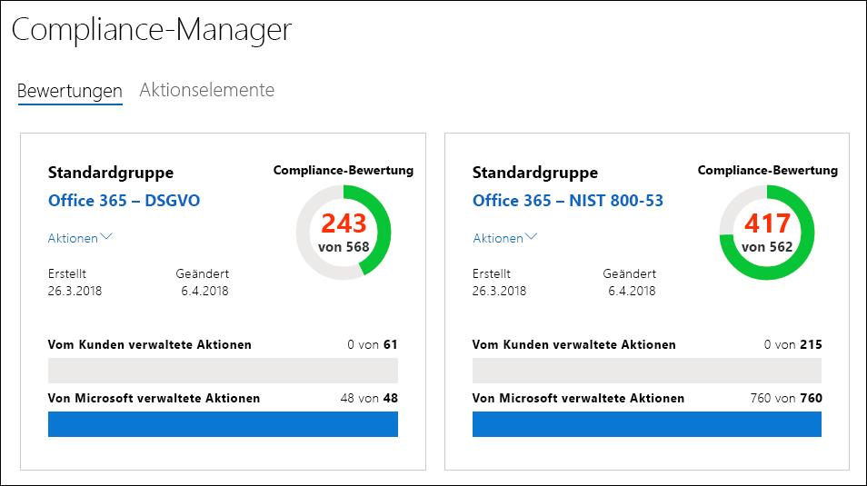 Compliance-Manager-Dashboard – Score für Gesamtkonformität