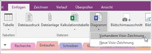 """Screenshot der Schaltfläche """"Diagramm einfügen"""" in OneNote2016"""