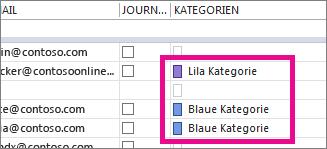 Die Spalte 'Kategorien' zeigt, welche Kontakte kategorisiert wurden.
