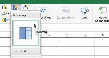 Arbeitsblatt mit dem Dropdownfeld der Hierarchiediagramme mit zwei Optionen: Treemap und Sunburst