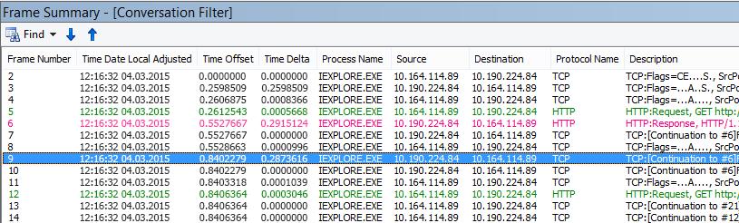 """Allgemeine Latenz in Netmon, wobei die Netmon-Standardspalte """"Zeit-Delta"""" zu """"Framezusammenfassung"""" hinzugefügt wurde."""