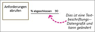 Shape mit Textbeschriftungs-Datengrafik; Beschriftungstext: Dies kann geändert werden