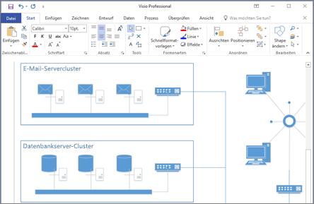 Screenshot eines in Visio 2016 erstellten Diagramms