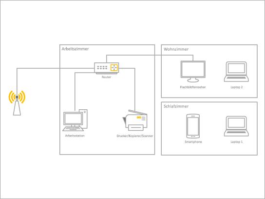 Eine Standarddiagrammvorlage für ein Heimnetzwerk