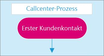 Screenshot eines Texteingabefelds auf einer Diagrammseite