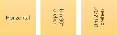 Beispiele für Textrichtung: horizontal und gedreht