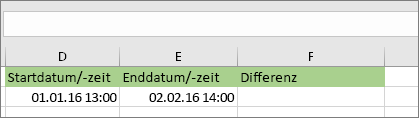 Anfangsdatum von 1/1/16 1:00 pm; Enddatum von 1/2/16 2:00 pm