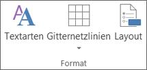 Schaltfläche 'Textarten'